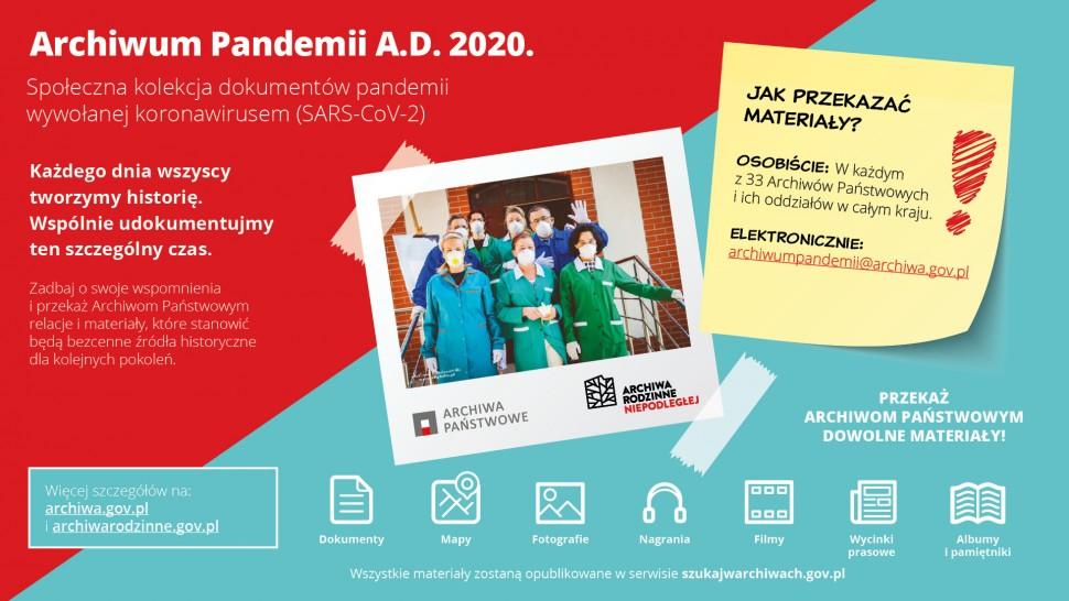 Archiwum Pandemii A.D. 2020